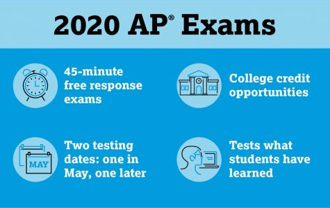Photo courtesy of @TheCollegeBoard on Twitter.